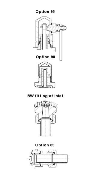 Stainless steel safety valve – 770700 SERIES | Codification