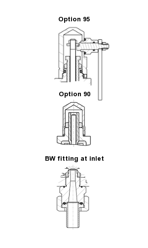High pressure bronze safety valve – 775100 SERIES | Codification